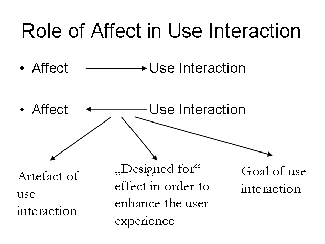 role of affect and emotions in prejudice 92 the role of affect: moods and emotions  122 ingroup favoritism and prejudice by university of minnesota is licensed under a creative commons attribution.